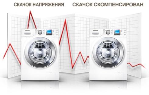 защита от скачков напряжения в стиральных машинах Самсунг
