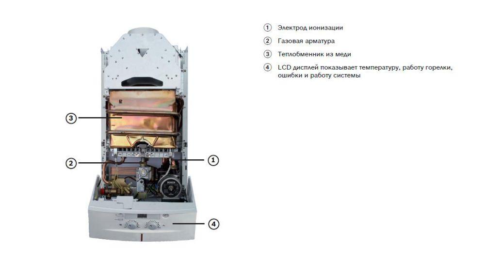 Описание теплообменников котлов bosch теплообменник пп-1-32-7-iv расход по нагреваемой воде